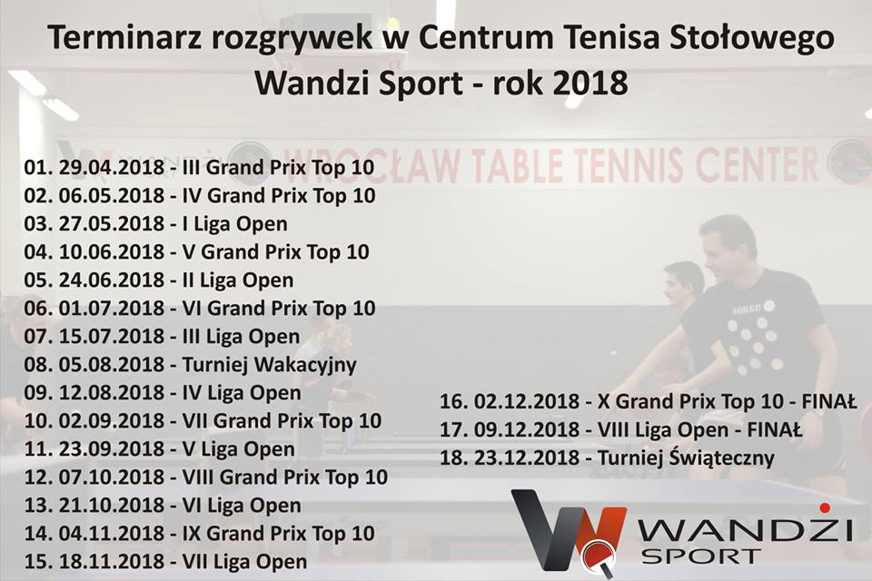 Plakat turnieju IV Grand Prix Top 10