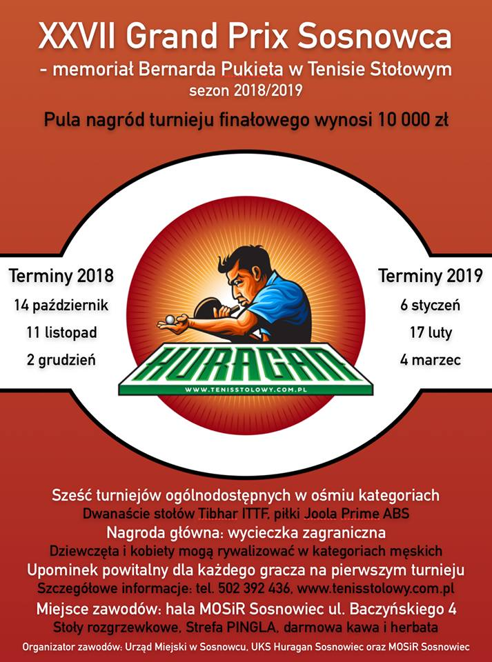 Plakat turnieju XXVII Grand Prix Sosnowca - memoriał Bernarda Pukieta 2018/2019- Turniej VI (FINAŁ)