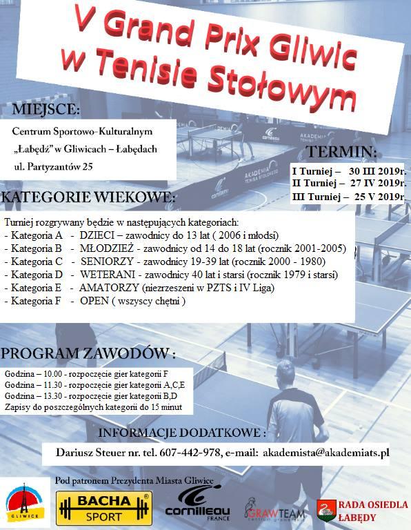 Plakat turnieju V GRAND PRIX GLIWIC- Turniej 2